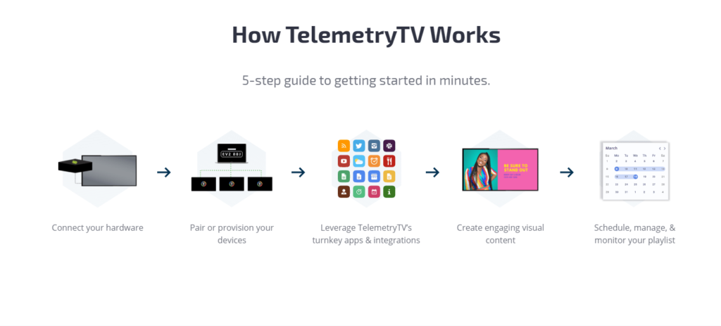 TelemetryTV Review – How does TelemetryTV stack up?